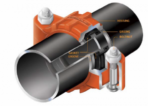 Victaulic grooved coupling