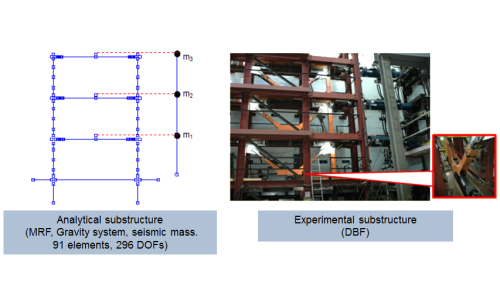 Real-time Hybrid Simulations of a Large-scale Steel Structure with Nonlinear Viscous Dampers