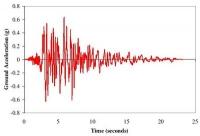 Earthquake Input - MCE Simulation